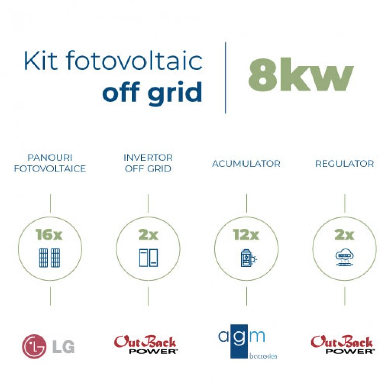 kit-fotovoltaic-off-grid-8kw-2